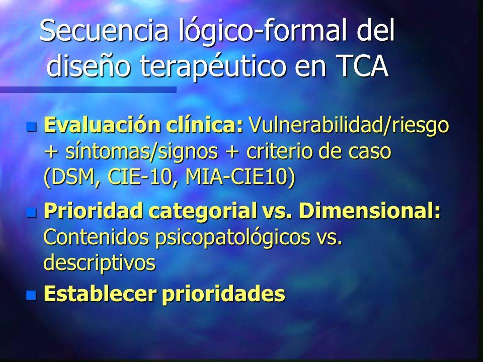 Secuencia lógico-formal del diseño terapéutico en TCA n Evaluación clínica: Vulnerabilidad/riesgo + síntomas/signos + criterio de caso (DSM, CIE-10, M