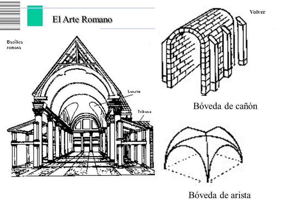 El Arte Romano Bóveda de cañón Bóveda de arista Volver