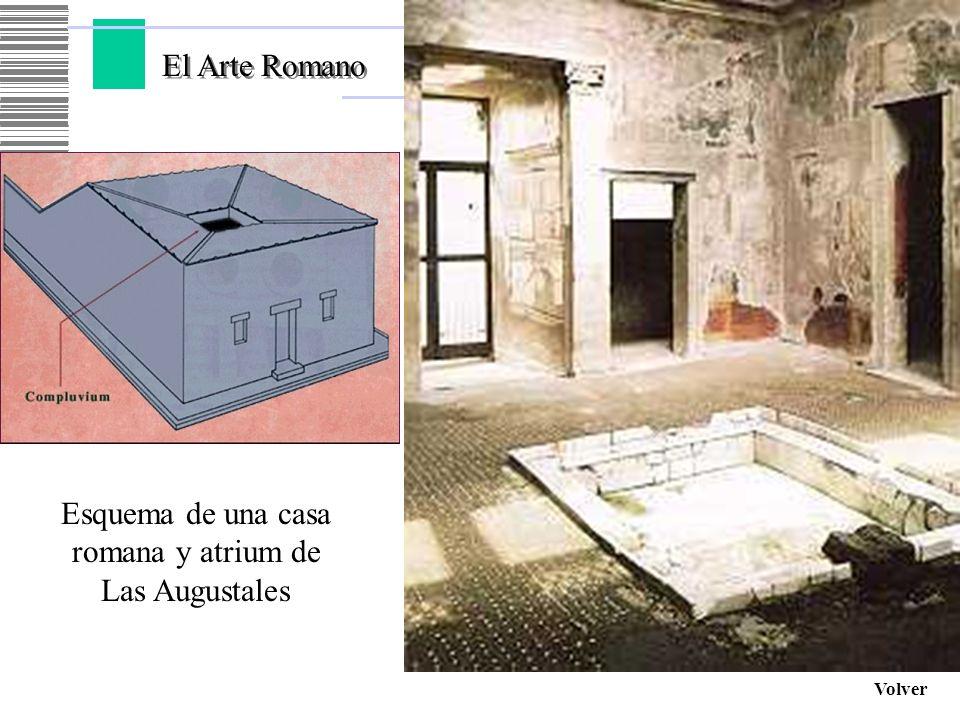 El Arte Romano Volver Esquema de una casa romana y atrium de Las Augustales