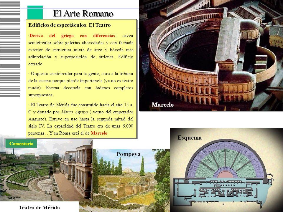 El Arte Romano Teatro de Mérida Pompeya Marcelo Esquema Edificios de espectáculos : El Teatro ·Deriva del griego con diferencias: cavea semicircular s