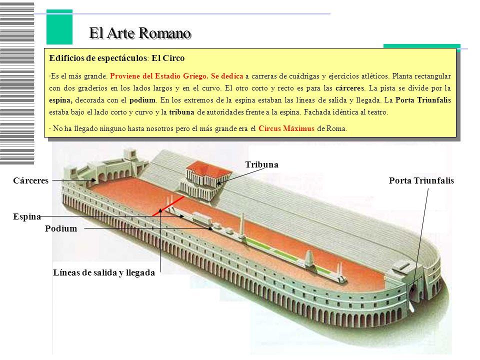 El Arte Romano Edificios de espectáculos : El Circo ·Es el más grande. Proviene del Estadio Griego. Se dedica a carreras de cuádrigas y ejercicios atl