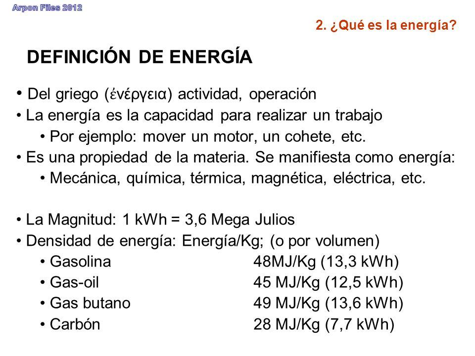 DEFINICIÓN DE ENERGÍA Del griego ( νέργεια) actividad, operación La energía es la capacidad para realizar un trabajo Por ejemplo: mover un motor, un c