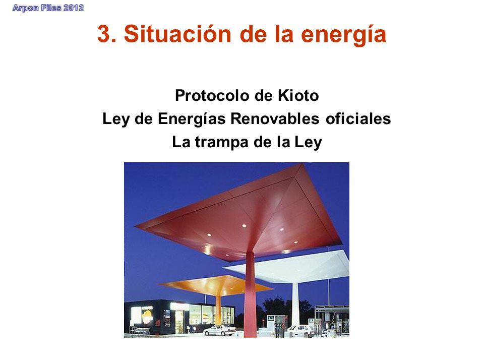 3. Situación de la energía Protocolo de Kioto Ley de Energías Renovables oficiales La trampa de la Ley