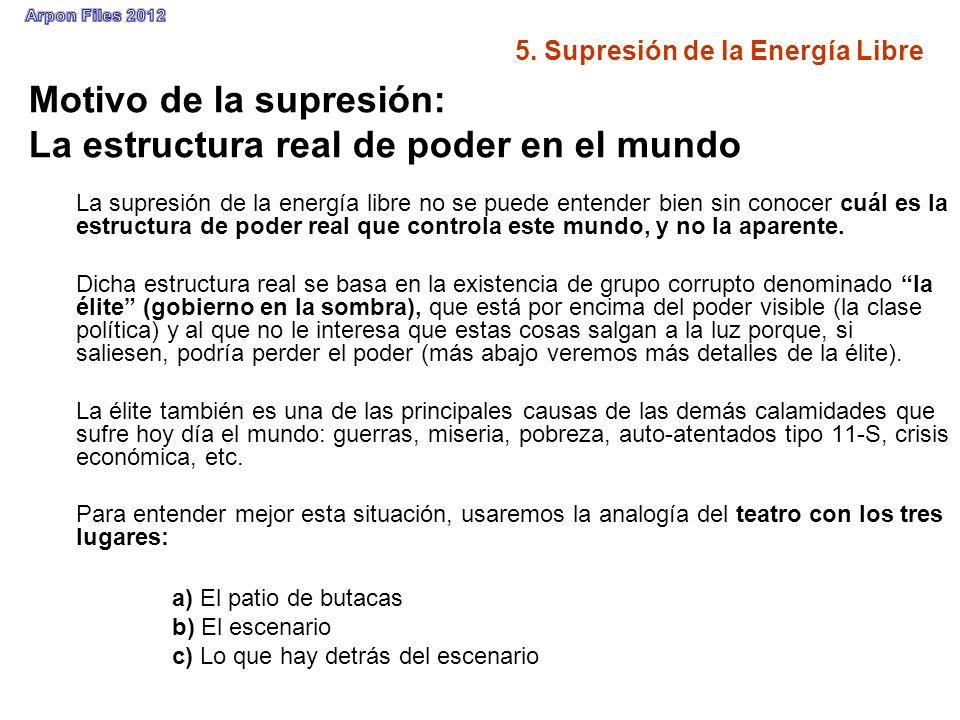 5. Supresión de la Energía Libre Motivo de la supresión: La estructura real de poder en el mundo La supresión de la energía libre no se puede entender