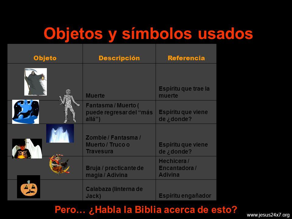 www.jesus24x7.org ObjetoDescripciónReferenciaQue dice la Biblia Muerte Espíritu que trae la muerte Romanos 5:14 1ª Cor 15:26, 54-55 1ª Tes 4:16 Lucas 16:19-31 Juan 5:21 Fantasma / Muerto ( puede regresar del más allá) Espíritu que viene de ¿donde.