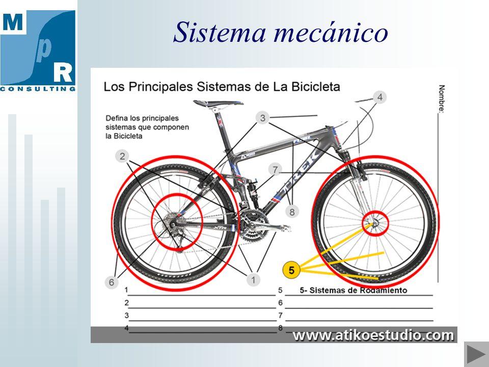 Sistema mecánico