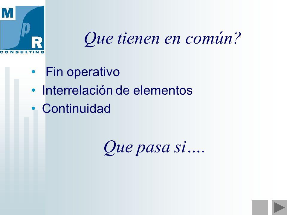 Que tienen en común Fin operativo Interrelación de elementos Continuidad Que pasa si….