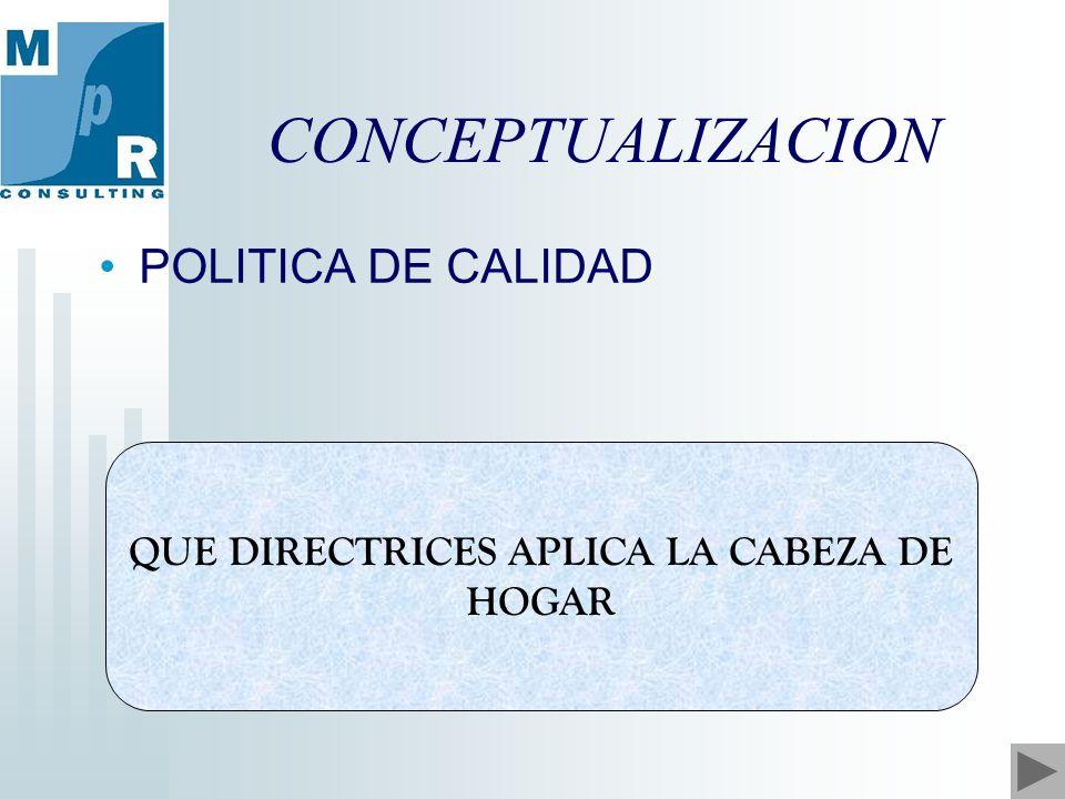 CONCEPTUALIZACION POLITICA DE CALIDAD QUE DIRECTRICES APLICA LA CABEZA DE HOGAR