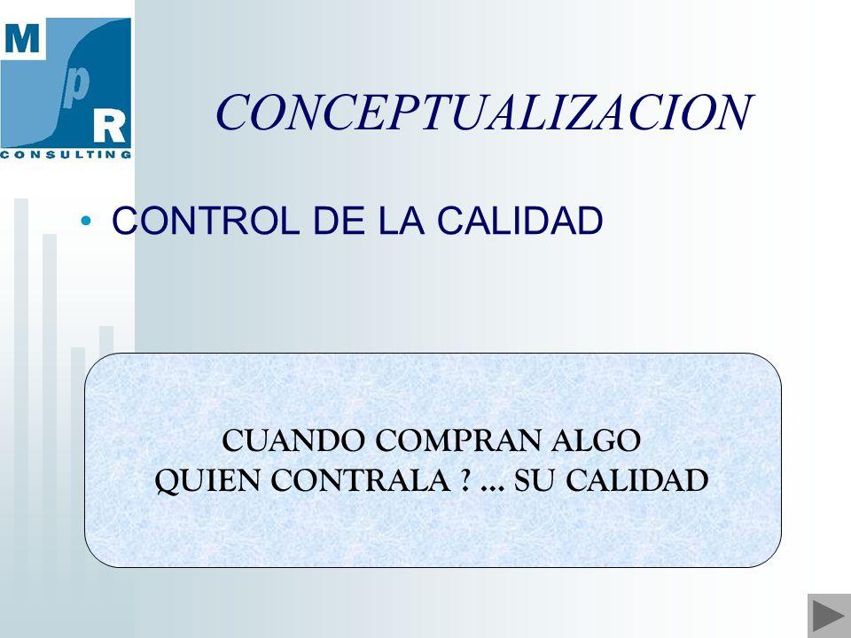 CONCEPTUALIZACION CUANDO COMPRAN ALGO QUIEN CONTRALA … SU CALIDAD CONTROL DE LA CALIDAD