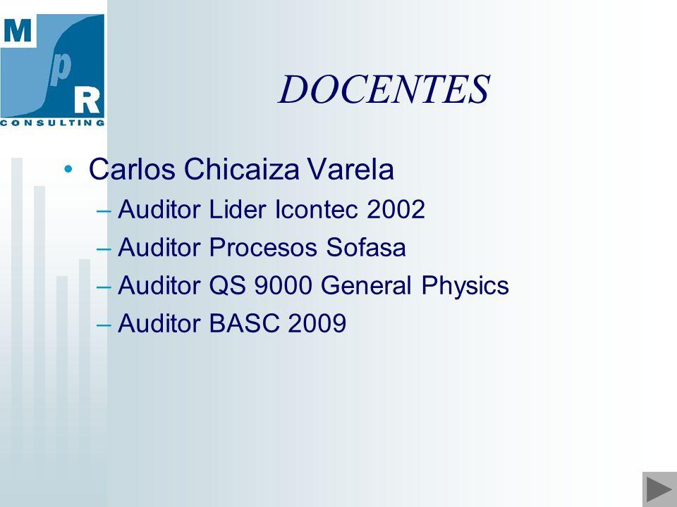 DOCENTES Carlos Chicaiza Varela –Auditor Lider Icontec 2002 –Auditor Procesos Sofasa –Auditor QS 9000 General Physics –Auditor BASC 2009