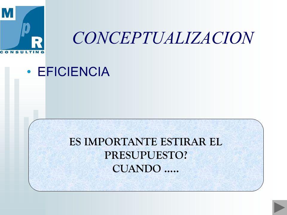 CONCEPTUALIZACION ES IMPORTANTE ESTIRAR EL PRESUPUESTO CUANDO ….. EFICIENCIA