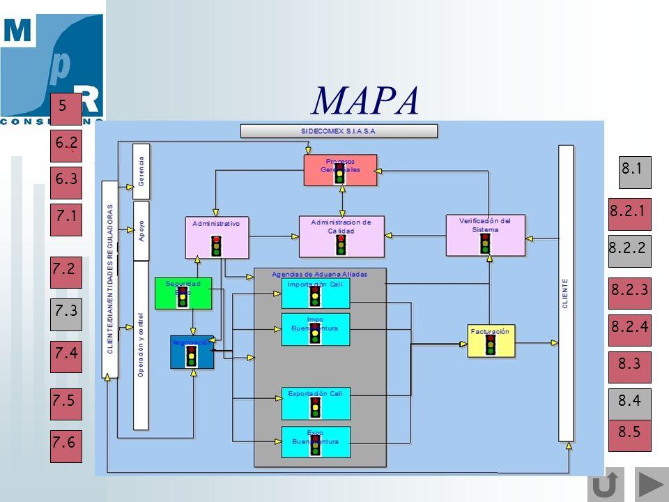 MAPA 7.1 5 7.6 6.2 7.3 7.2 7.4 7.5 8.1 8.2.1 8.2.2 8.2.3 8.2.4 8.3 8.4 8.5 6.3