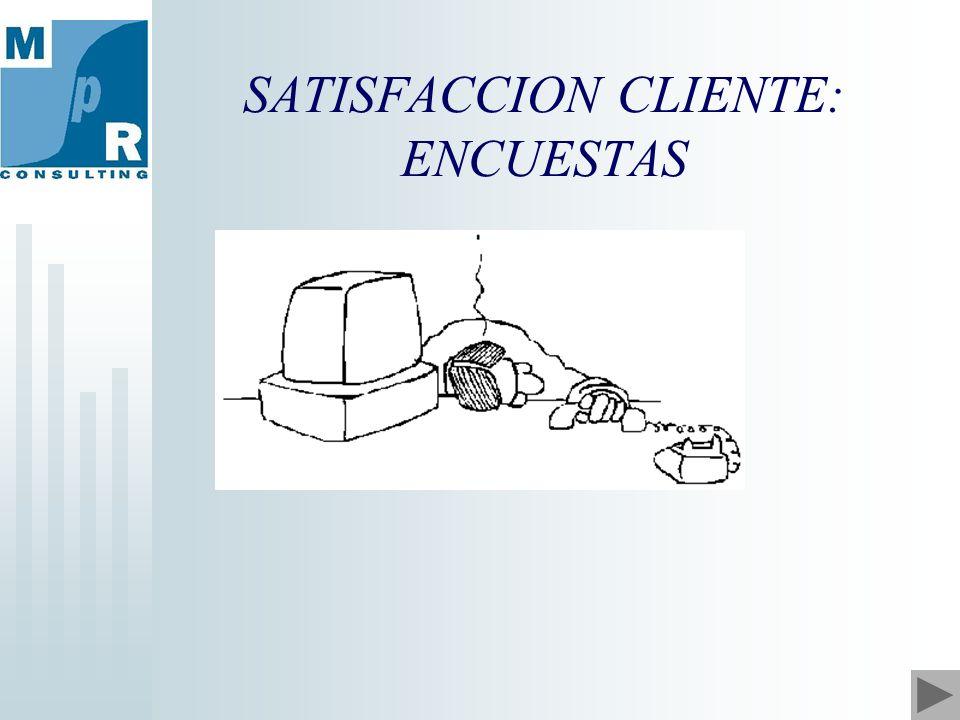 SATISFACCION CLIENTE: ENCUESTAS