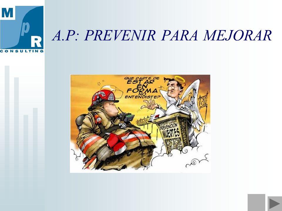 A.P: PREVENIR PARA MEJORAR