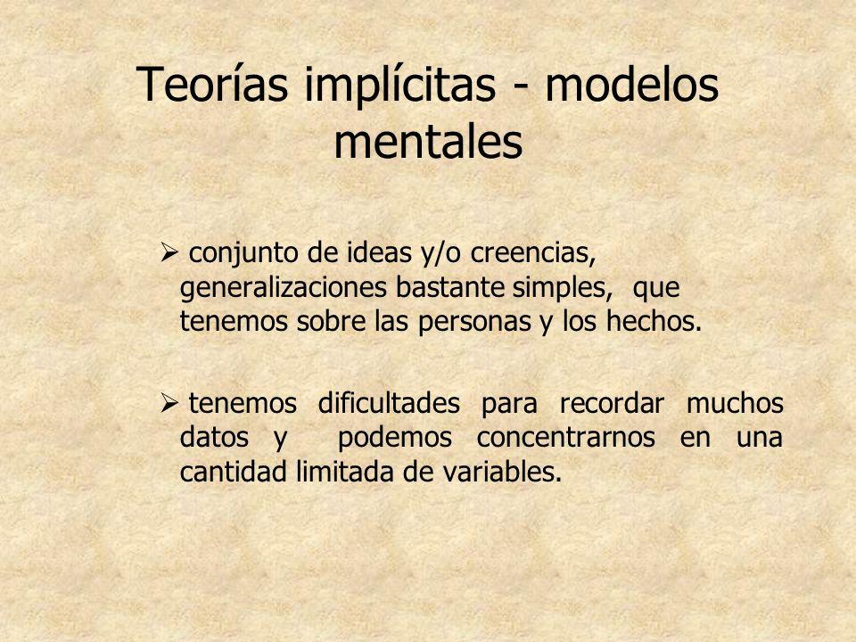 Teorías implícitas - modelos mentales conjunto de ideas y/o creencias, generalizaciones bastante simples, que tenemos sobre las personas y los hechos.