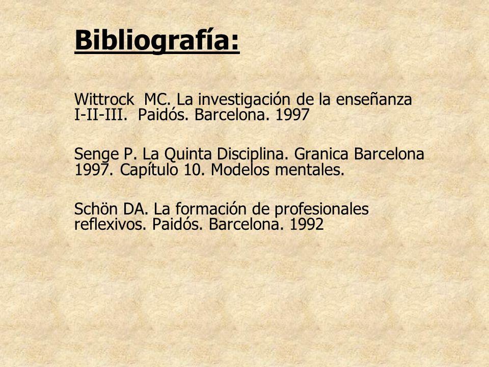 Bibliografía: Wittrock MC. La investigación de la enseñanza I-II-III. Paidós. Barcelona. 1997 Senge P. La Quinta Disciplina. Granica Barcelona 1997. C