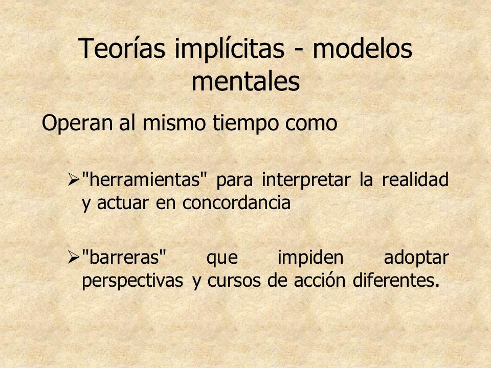 Teorías implícitas - modelos mentales Operan al mismo tiempo como