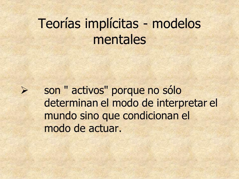 Teorías implícitas - modelos mentales son
