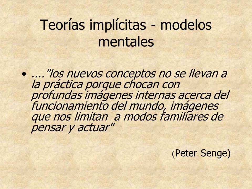 Teorías implícitas - modelos mentales....