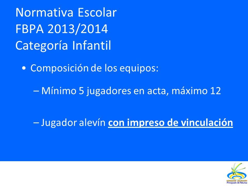 Normativa Escolar FBPA 2013/2014 Categoría Infantil Composición de los equipos: –Mínimo 5 jugadores en acta, máximo 12 –Jugador alevín con impreso de