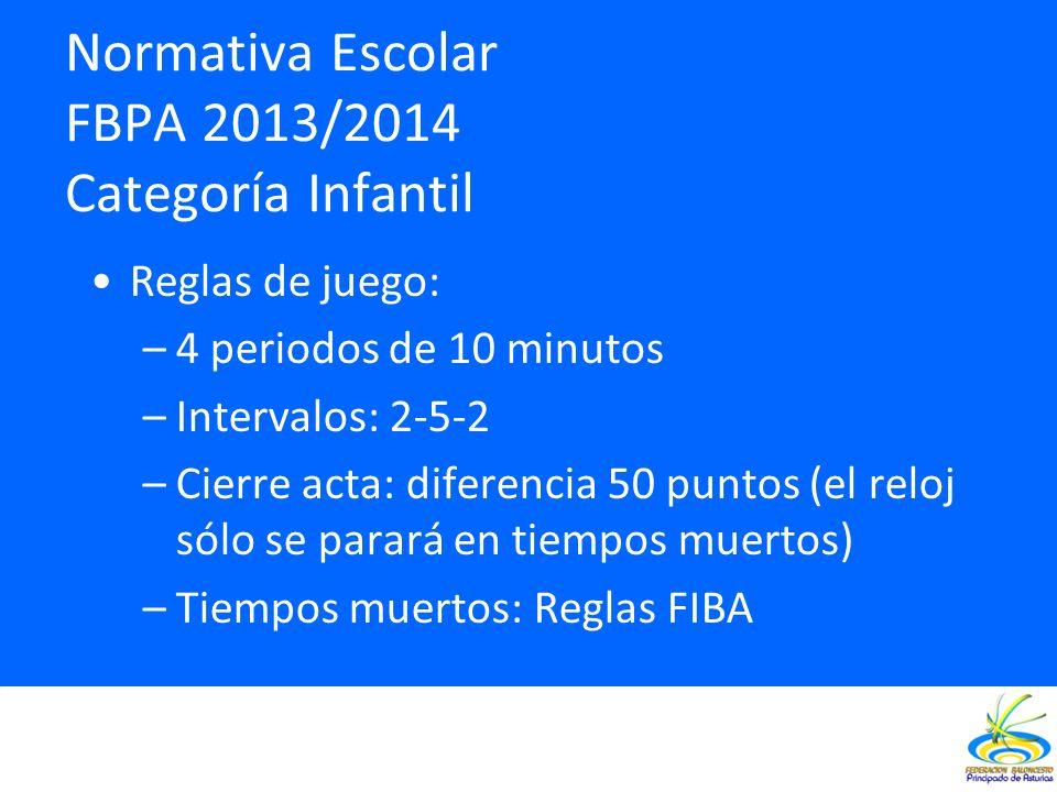 Normativa Escolar FBPA 2013/2014 Categoría Infantil Reglas de juego: –4 periodos de 10 minutos –Intervalos: 2-5-2 –Cierre acta: diferencia 50 puntos (