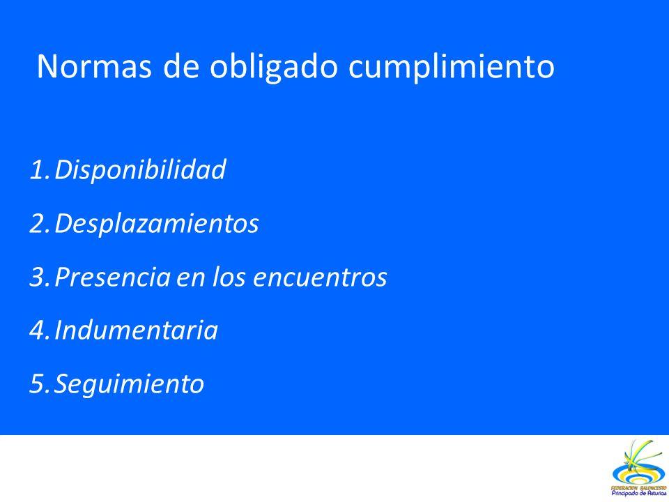 Normas de obligado cumplimiento 1.Disponibilidad 2.Desplazamientos 3.Presencia en los encuentros 4.Indumentaria 5.Seguimiento