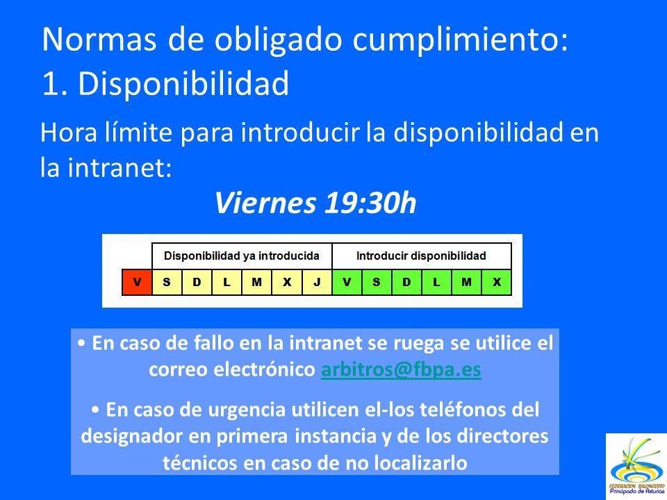 Normas de obligado cumplimiento: 1. Disponibilidad Hora límite para introducir la disponibilidad en la intranet: Viernes 19:30h En caso de fallo en la