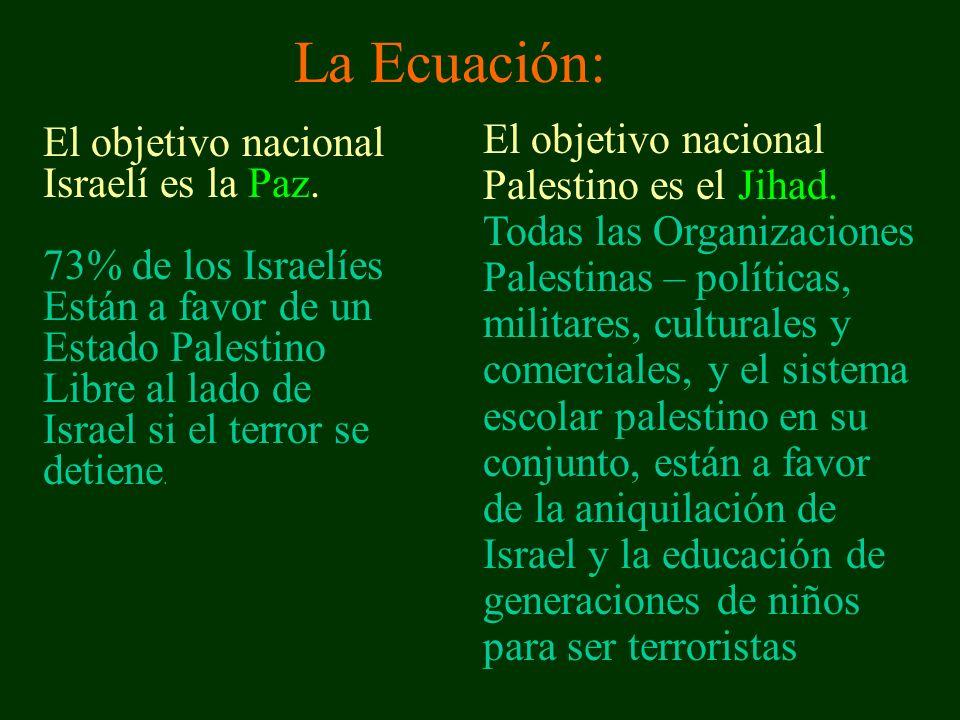 La Ecuación: El objetivo nacional Israelí es la Paz.
