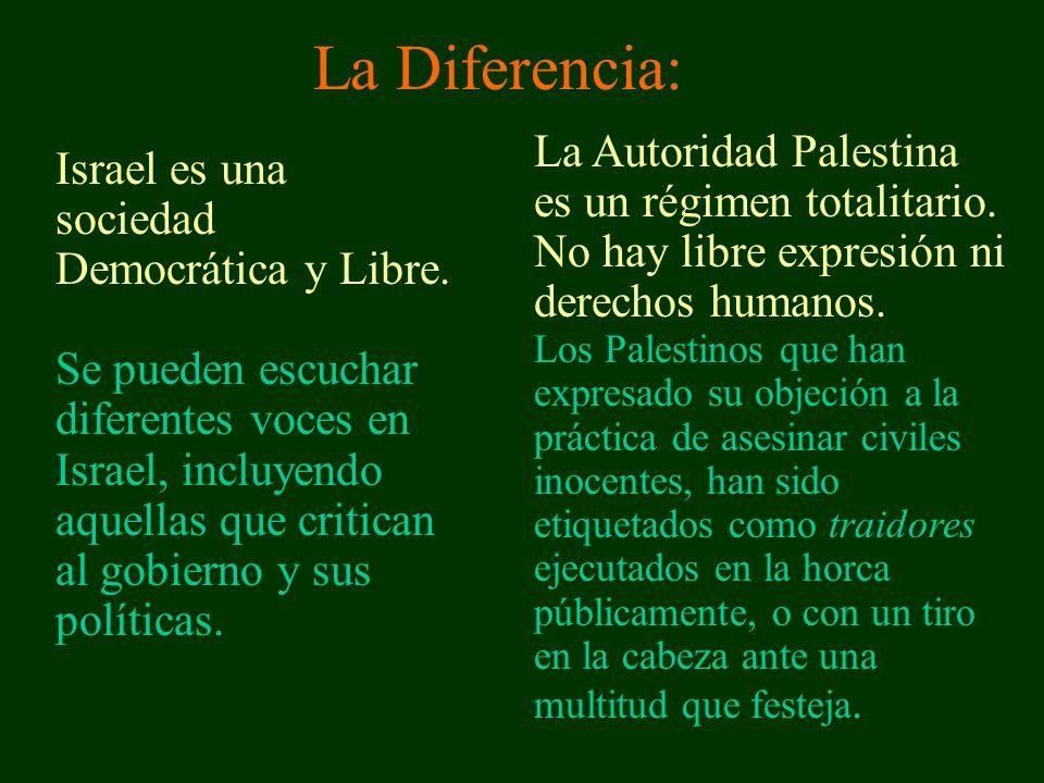 La Diferencia: Israel es una sociedad Democrática y Libre.