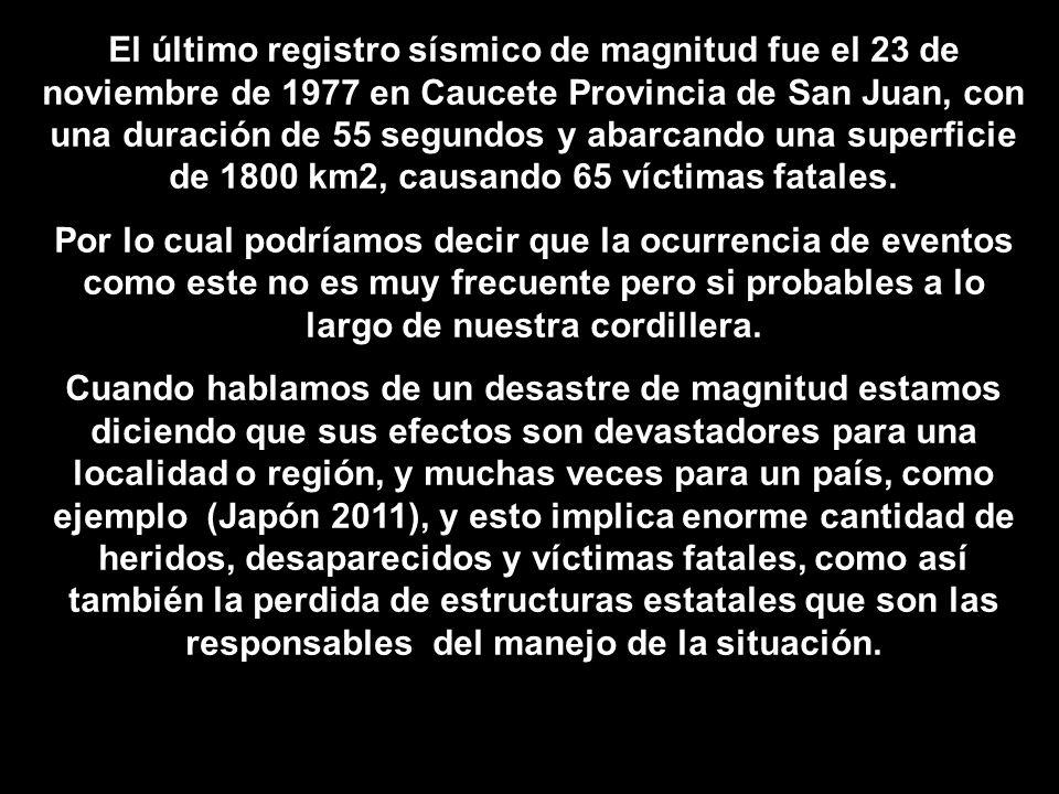 El último registro sísmico de magnitud fue el 23 de noviembre de 1977 en Caucete Provincia de San Juan, con una duración de 55 segundos y abarcando una superficie de 1800 km2, causando 65 víctimas fatales.