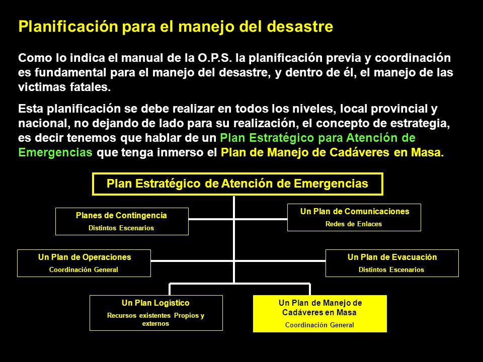 Por lo expuesto y Planificación para el manejo del desastre Como lo indica el manual de la O.P.S.