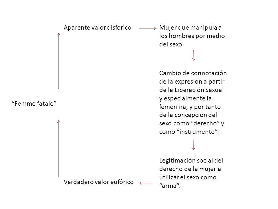 Femme fatale Aparente valor disfóricoMujer que manipula a los hombres por medio del sexo.