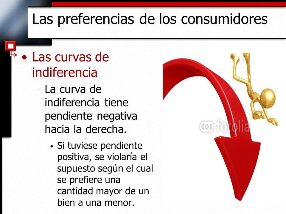 Las curvas de indiferencia – La curva de indiferencia tiene pendiente negativa hacia la derecha. Si tuviese pendiente positiva, se violaría el supuest