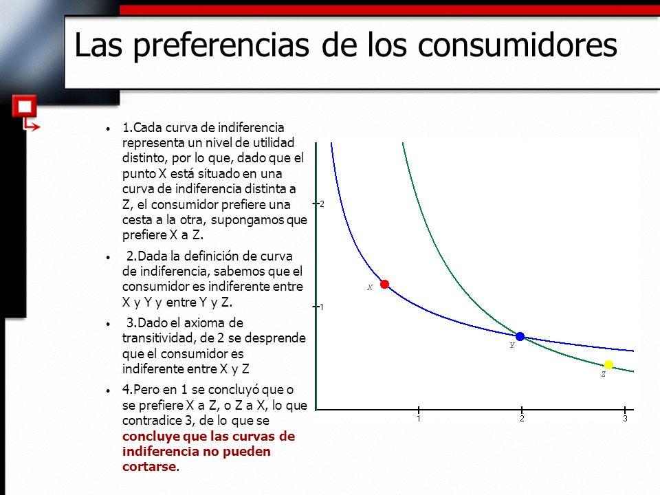 1.Cada curva de indiferencia representa un nivel de utilidad distinto, por lo que, dado que el punto X está situado en una curva de indiferencia disti