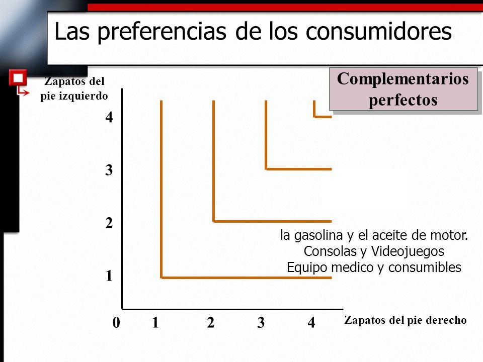 Zapatos del pie derecho Zapatos del pie izquierdo 2341 1 2 3 4 0 Complementarios perfectos Complementarios perfectos Las preferencias de los consumido
