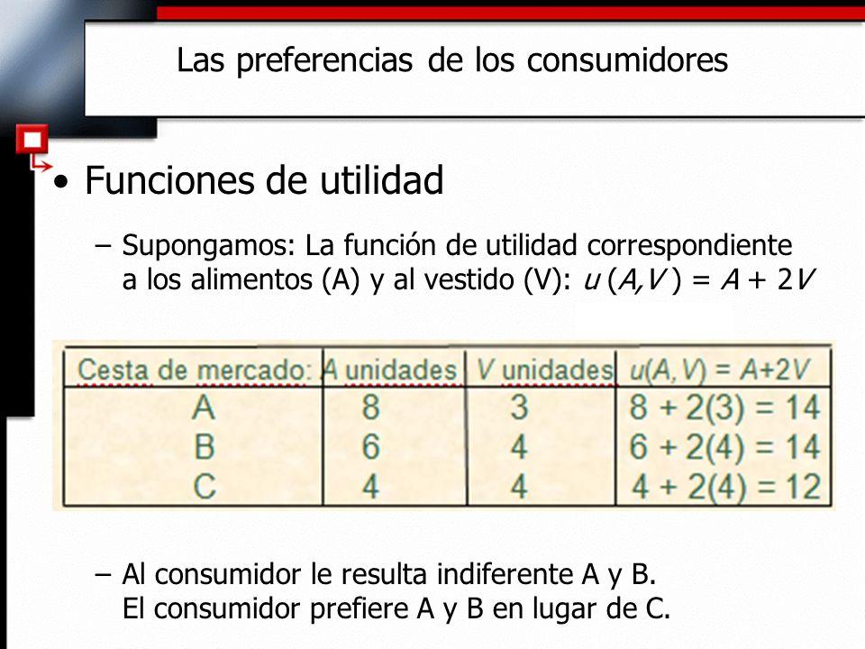 Funciones de utilidad –Supongamos: La función de utilidad correspondiente a los alimentos (A) y al vestido (V): u (A,V ) = A + 2V –Al consumidor le re