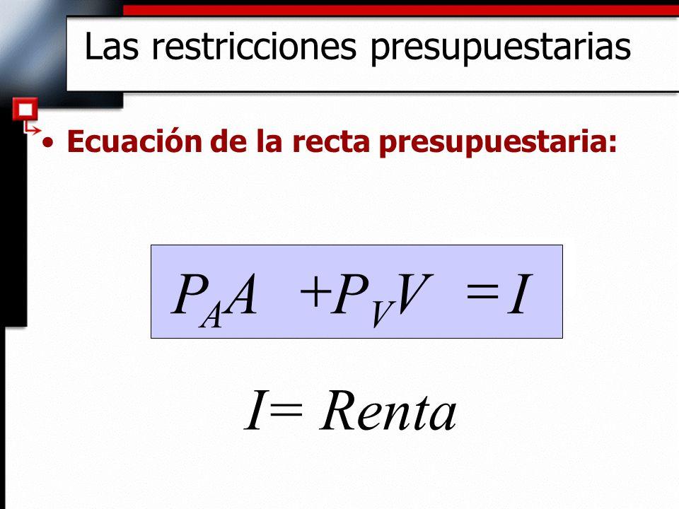 Ecuación de la recta presupuestaria: IPVVPVVPAAPAA Las restricciones presupuestarias I= Renta