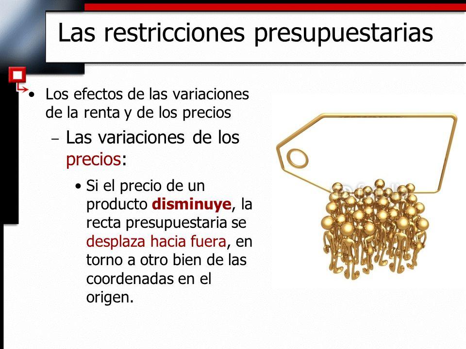 Los efectos de las variaciones de la renta y de los precios – Las variaciones de los precios: Si el precio de un producto disminuye, la recta presupue