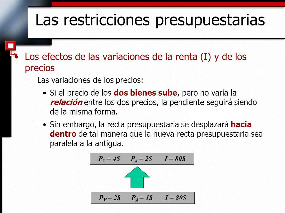 Los efectos de las variaciones de la renta (I) y de los precios – Las variaciones de los precios: Si el precio de los dos bienes sube, pero no varía l