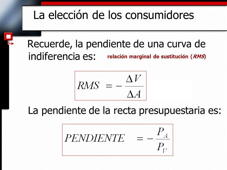 Recuerde, la pendiente de una curva de indiferencia es: La pendiente de la recta presupuestaria es: La elección de los consumidores relación marginal