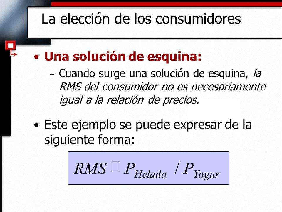 Una solución de esquina: – Cuando surge una solución de esquina, la RMS del consumidor no es necesariamente igual a la relación de precios. Este ejemp