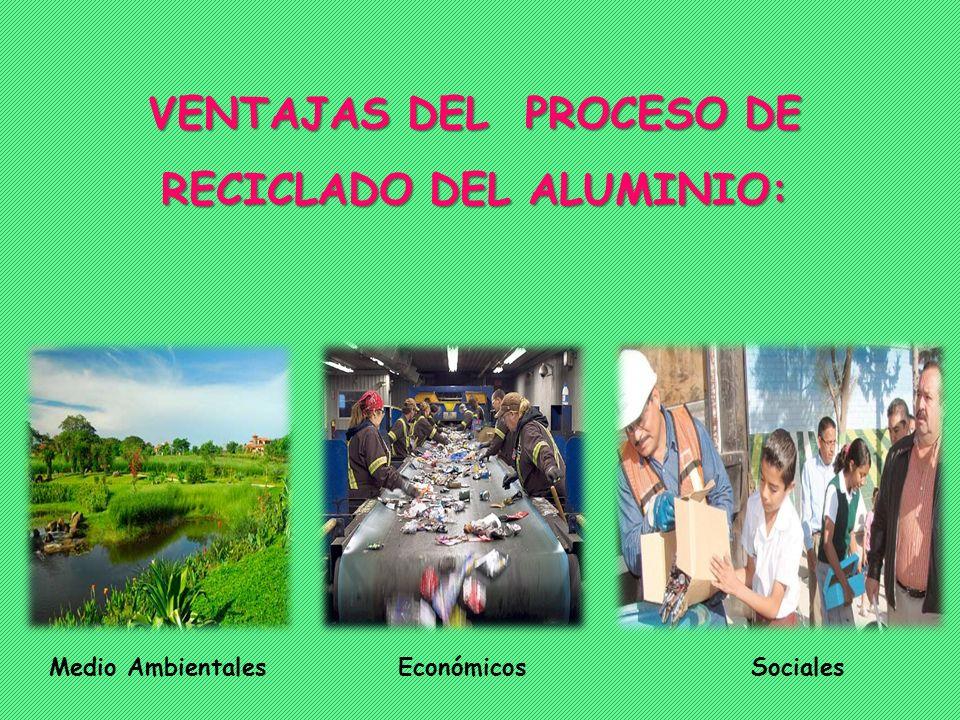 VENTAJAS DEL PROCESO DE RECICLADO DEL ALUMINIO: Medio AmbientalesEconómicosSociales