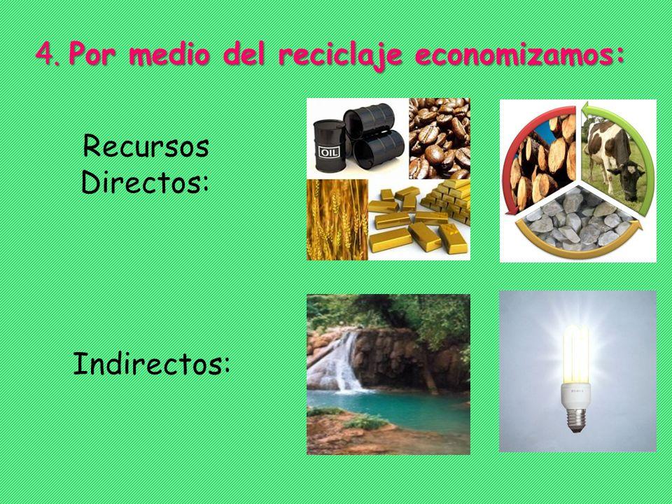 4. Por medio del reciclaje economizamos: Indirectos: Recursos Directos: