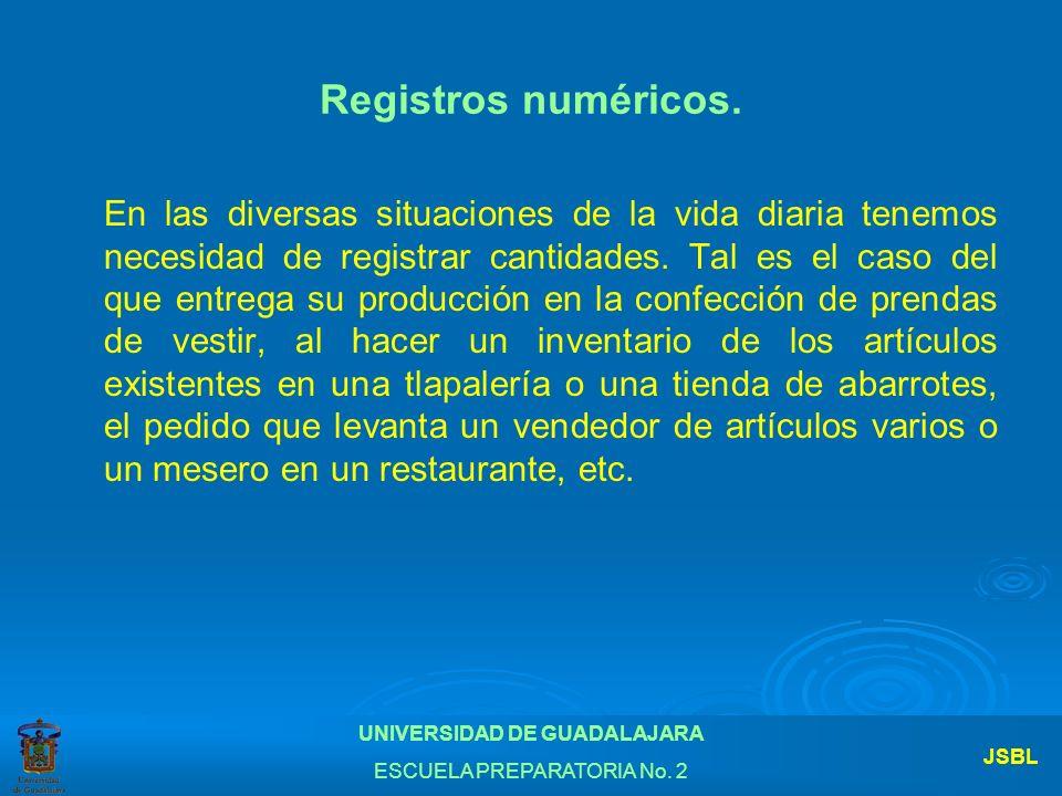 UNIVERSIDAD DE GUADALAJARA ESCUELA PREPARATORIA No.