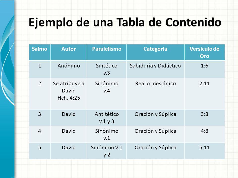 Ejemplo de una Tabla de Contenido SalmoAutorParalelismoCategoríaVersículo de Oro 1AnónimoSintético v.3 Sabiduría y Didáctico1:6 2Se atribuye a David H