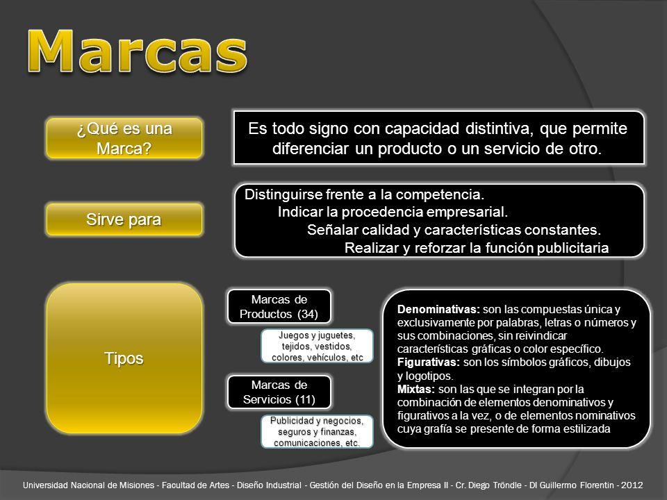 Tipos Marcas de Productos (34) Sirve para Distinguirse frente a la competencia. Indicar la procedencia empresarial. Indicar la procedencia empresarial