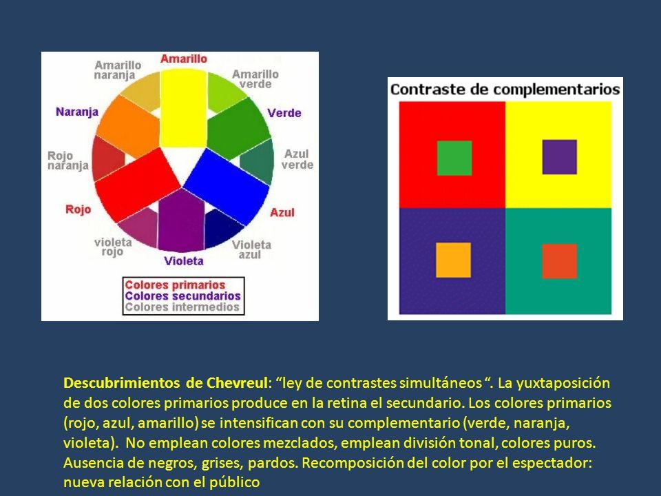 Descubrimientos de Chevreul: ley de contrastes simultáneos. La yuxtaposición de dos colores primarios produce en la retina el secundario. Los colores