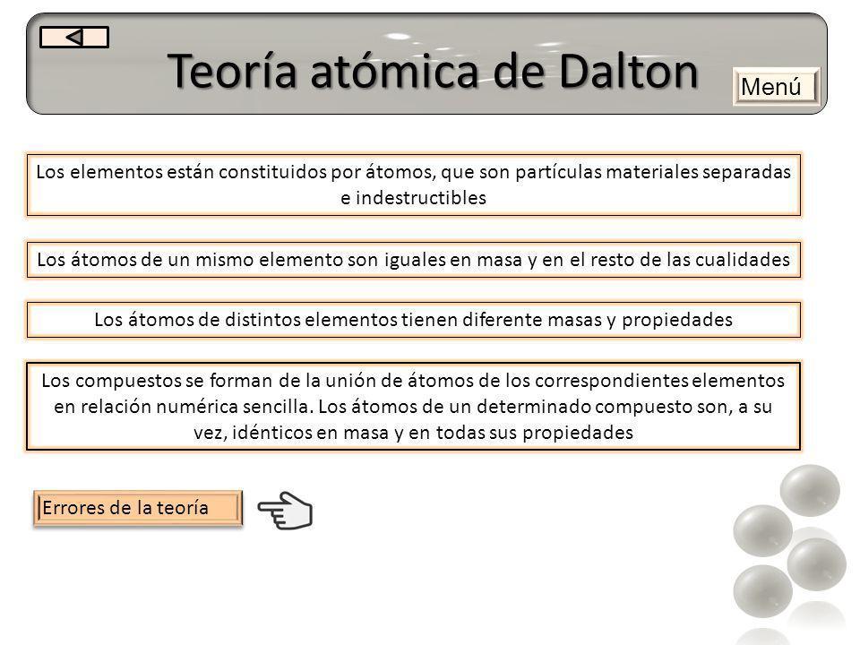 Teoría atómica de Dalton Los elementos están constituidos por átomos, que son partículas materiales separadas e indestructibles Los átomos de un mismo