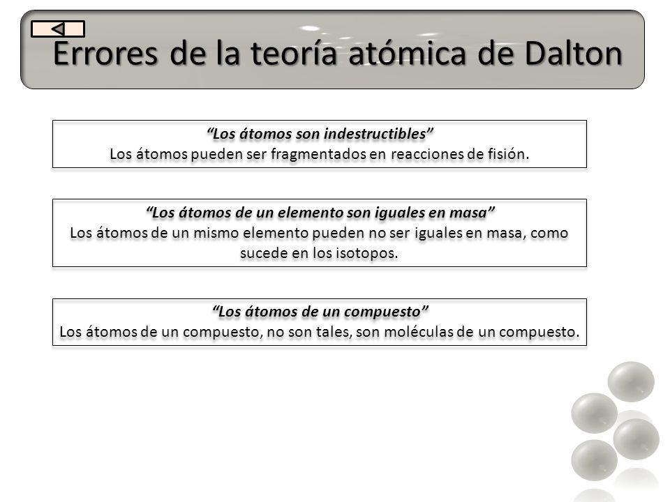 Errores de la teoría atómica de Dalton Los átomos son indestructibles Los átomos pueden ser fragmentados en reacciones de fisión. Los átomos son indes