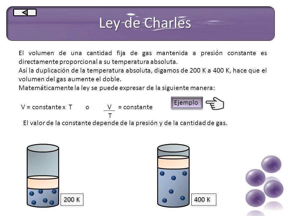 Ley de Charles El volumen de una cantidad fija de gas mantenida a presión constante es directamente proporcional a su temperatura absoluta. Así la dup